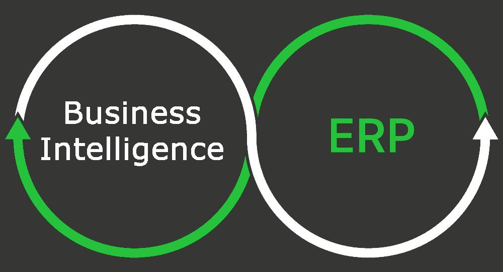 Intergrare Business Intelligence - ERP Transart
