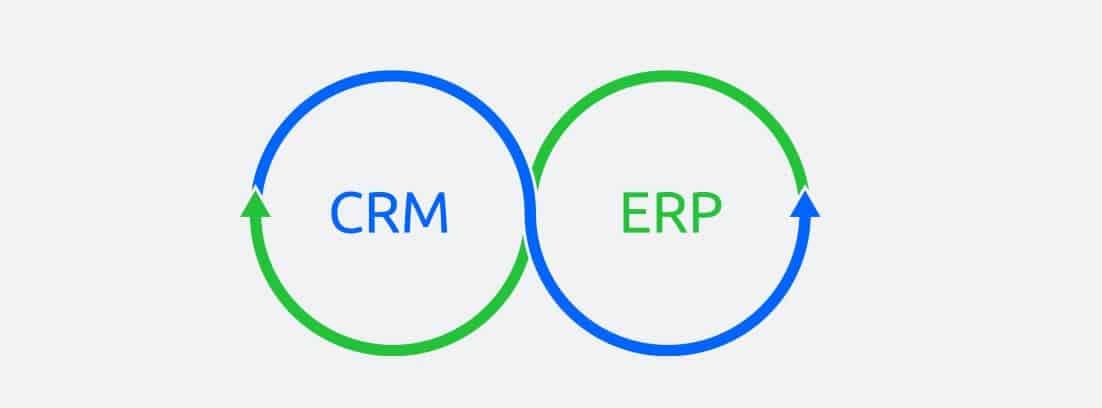 CRM - Soft CRM - CRM vanzari - CRM Romania