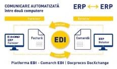 ERP EDI B-Org Transart
