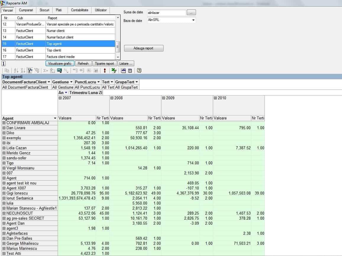 ERP B-Org Analiza Manageriala Transart
