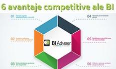 bi-avantaje competitive