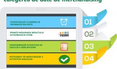 culegerea de date de merchandising - avantaje soft pentru chestionare de trade-marketing